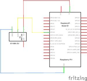 Schemin RPiB+ TX 433MHz