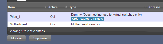 Capteur virtuel
