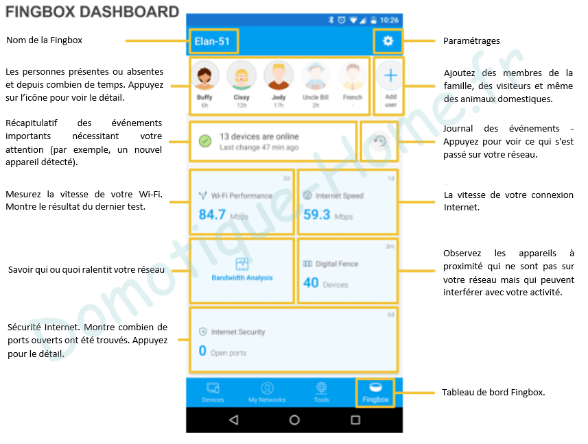 fingbox-dashboard